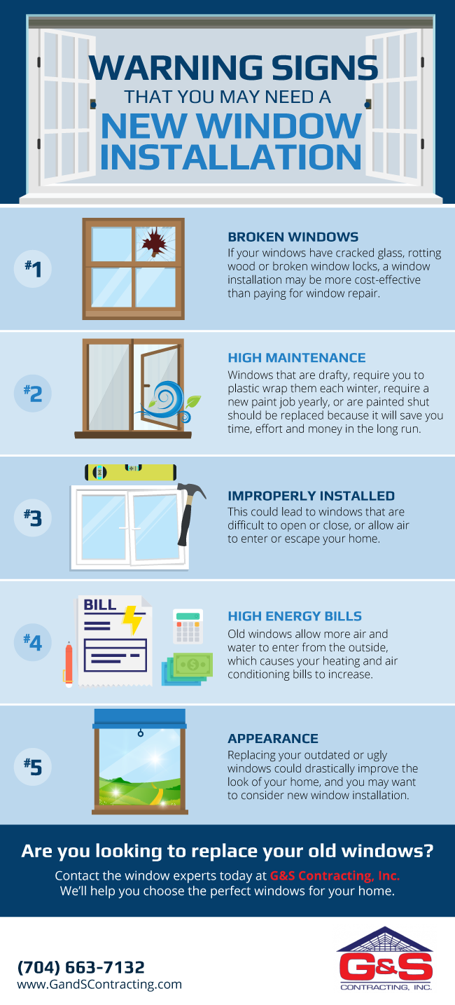 Warning Signs That You May Need New Window Installation